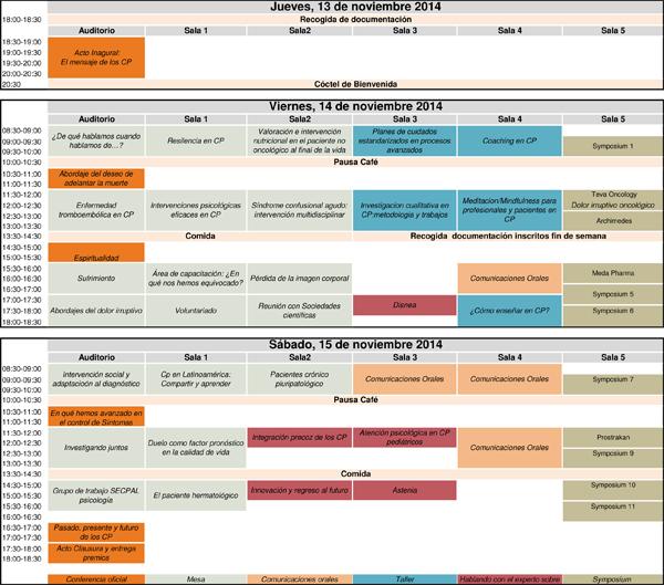 geriatricarea congreso SECPAL