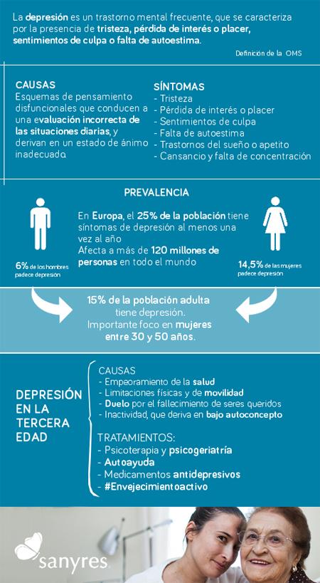 geriatricarea depresión en las personas mayores