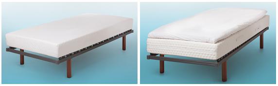 Geriatricarea-ropa-de-cama-Bedding-Industrial-Beguda-B-Dermofresh