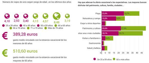 Geriatricarea Economía del Envejecimiento Universidad de Salamanca