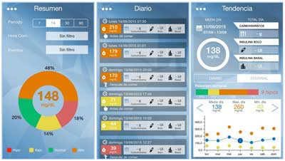 Geriatricarea Emminens Healthcare Services app diabetes