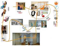 Geriatricarea Design for All Hospital de Cruces