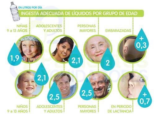 geriatricarea Nutricion en las personas ancianas