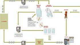 El Corte Inglés y Fujitsu desarrollan soluciones para la trazabilidad inteligente de textiles en el sector sanitario