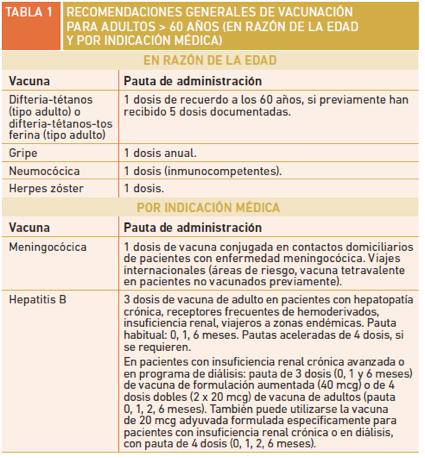 geriatricarea vacunacion adultos mayores SEGG