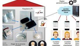 REAAL, un sistema para alertar al instante de accidentes domésticos de personas mayores
