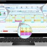 Un software para una eficaz gestión y control de los horarios en centros sociosanitarios