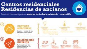 Recomendaciones para un entorno de trabajo más saludable y sostenible en residencias