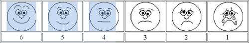 geriatricarea Test de medición de la autopercepción del estado de ánimo.jpg