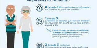 El 80% de hogares con enfermos de Alzheimer cuenta con barreras físicas en sus accesos y zonas comunes