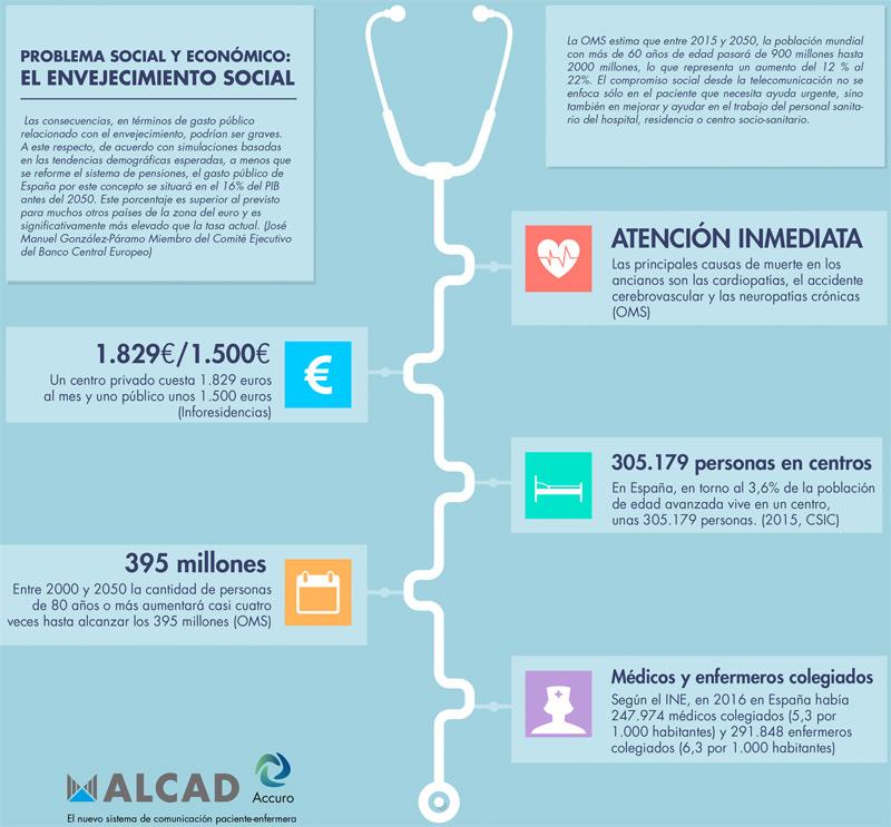 geriatricarea ALCAD