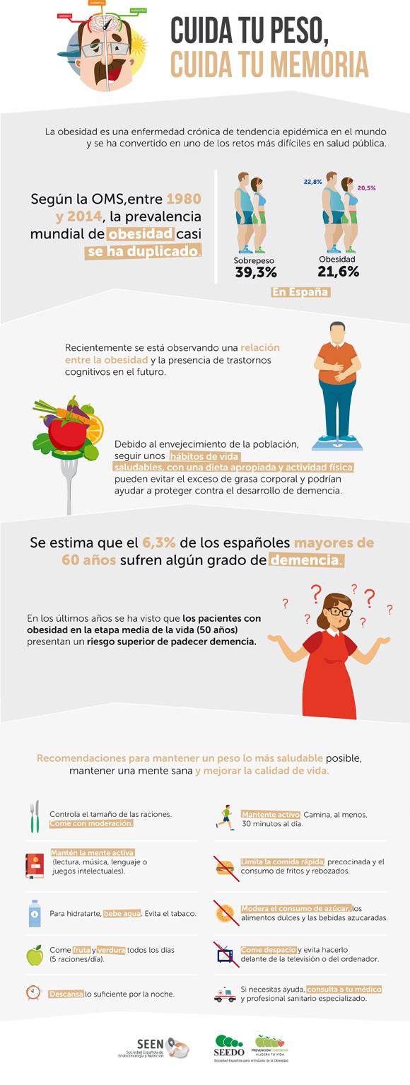 geriatricarea obesidad demencia