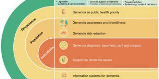 En marcha el Observatorio Mundial de la Demencia