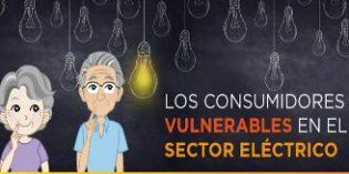 El 65% de las personas mayores o con discapacidad tiene dificultades para entender la factura de la luz