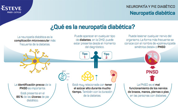 tratamiento de diabetes pie de charcot