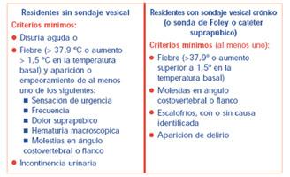 Infecciones del tracto urinario recurrentes en la persona mayor