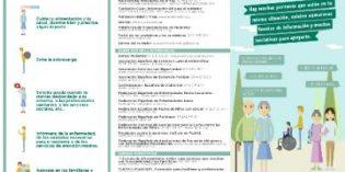 Fenin impulsa una campaña para reconocer y poner en valor la figura del cuidador
