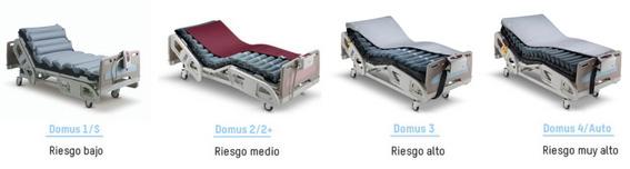 geriatricarea Apex Medical colchones Domus