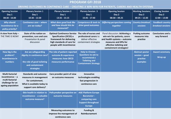 geriatricarea Foro Global de Incontinencia