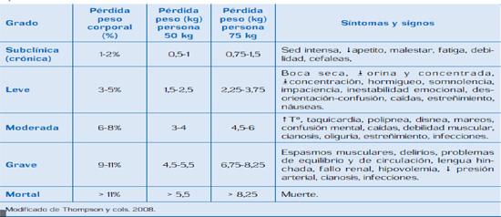 geriatricarea desnutrion