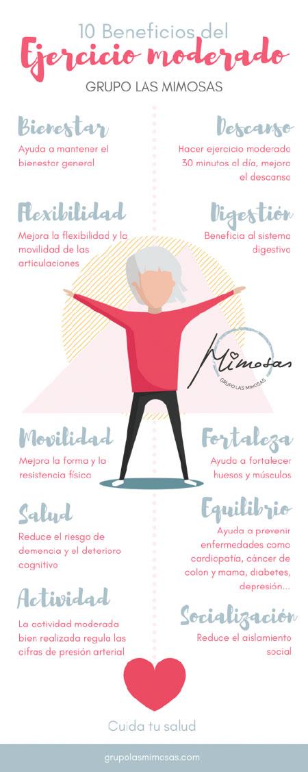 geriatricarea ejercicio fisico mayores