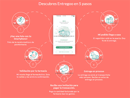 geriatricarea Entregoo