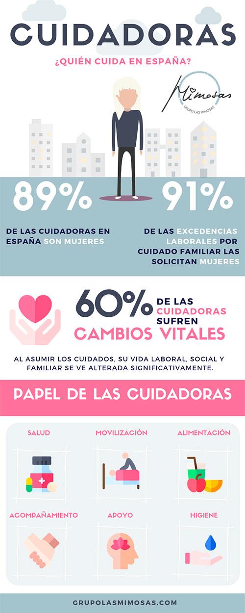 geriatricarea Grupo Las Mimosas mujeres cuidadoras