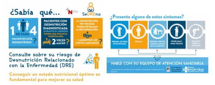 geriatricarea Desnutricion Relacionada con la Enfermedad