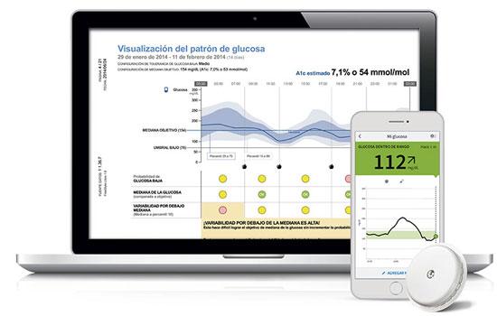 geriatricarea administracion de insulina FreeStyle Libre.jpg