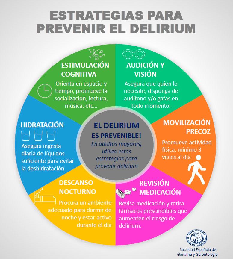 geriatricarea delirium segg