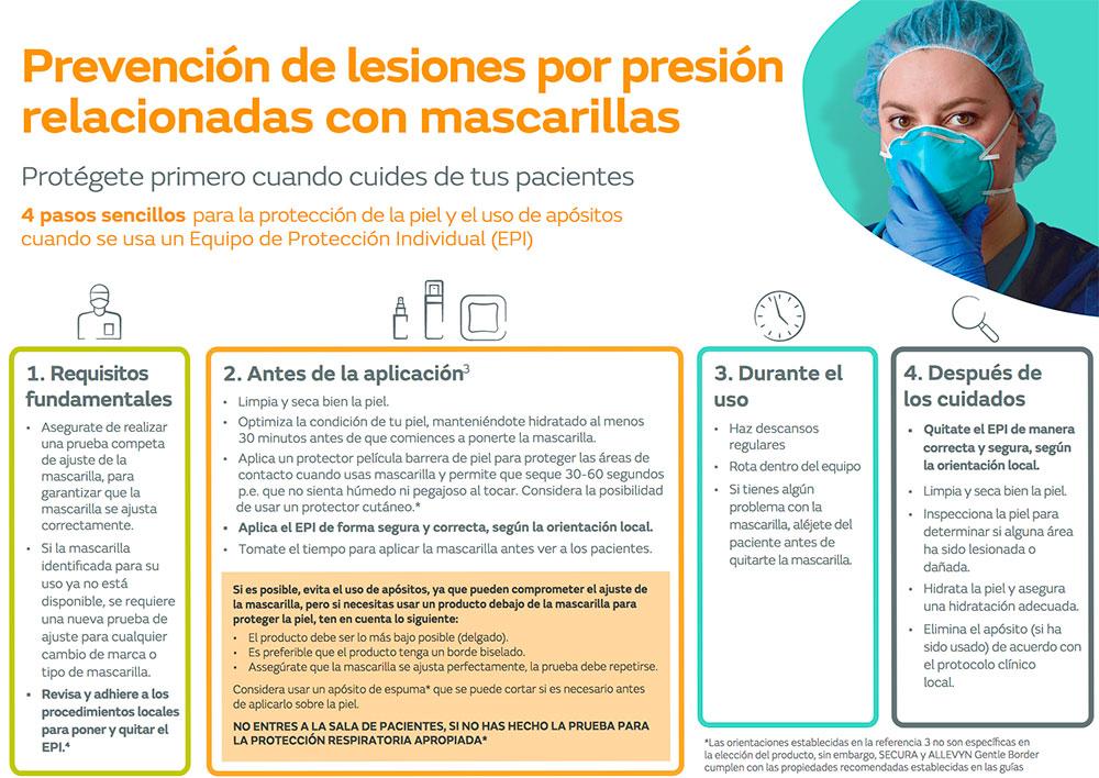 geriatricarea mascarillas ulceras