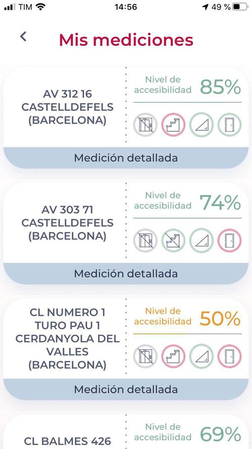 geriatricarea Zero Barreras