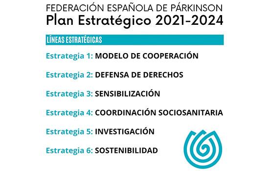 geriatricarea FEP Federacion Espñola Parkinson